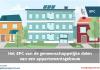 Het EPC van de gemeenschappelijke delen van een appartementsgebouw (1 exemplaar)