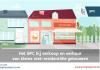 Het EPC bij verkoop en verhuur van kleine niet-residentiële gebouwen (pakket van 20 exemplaren)
